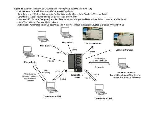 eastman-network-2