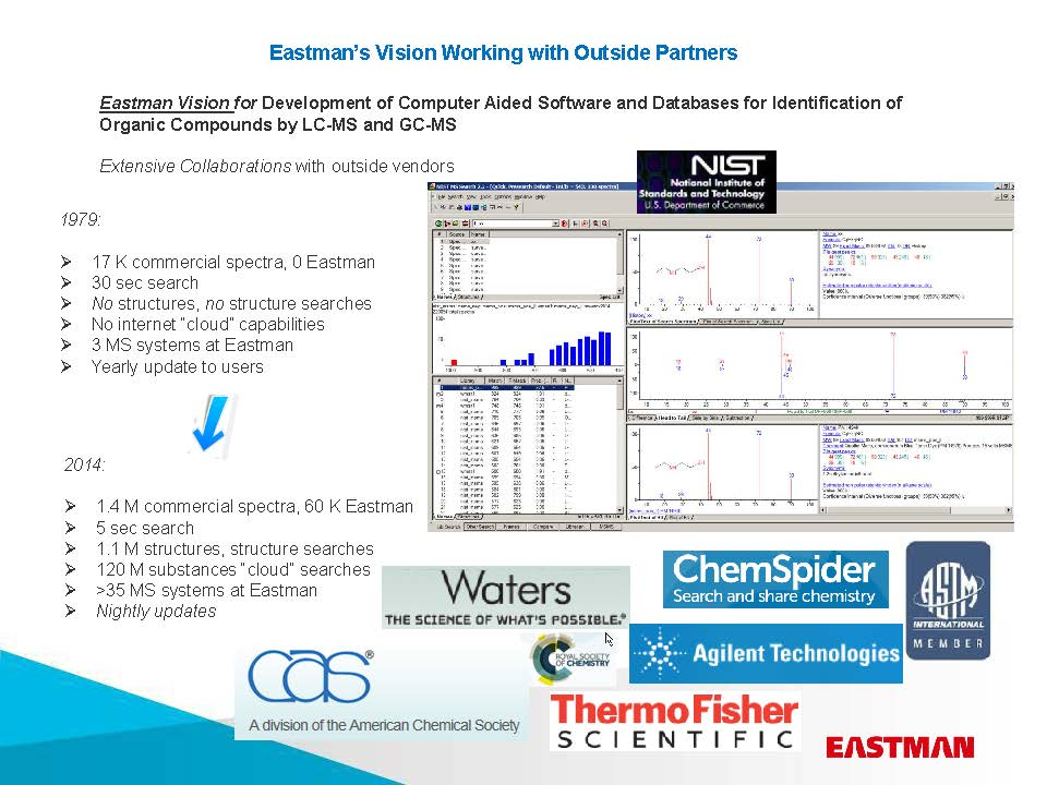NIST Search of EI and MS/MS Databases at Eastman Chemical